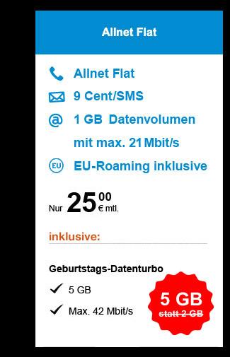congstar allnet Flat 5GB