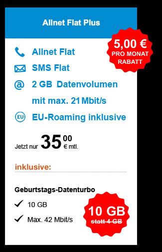 congstar allnet Flat Plus 10GB